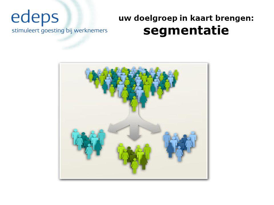 uw doelgroep in kaart brengen: segmentatie