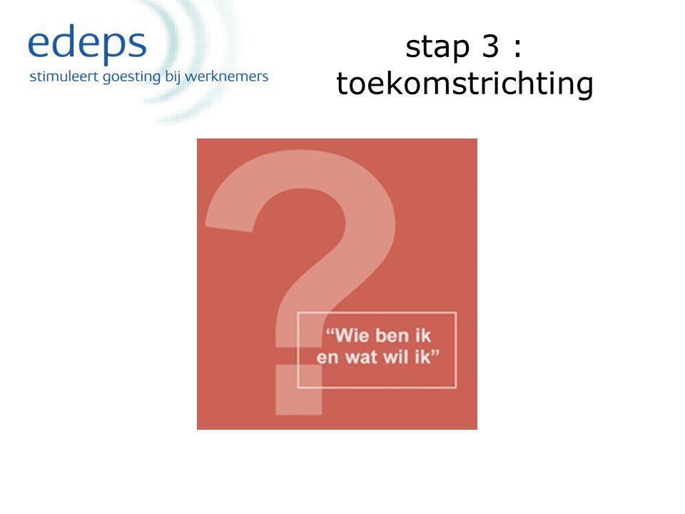 stap 3 : toekomstrichting