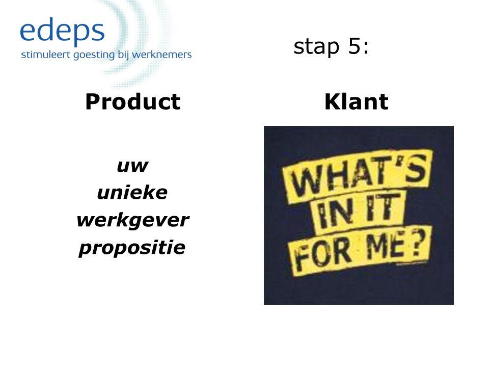 stap 5: Product uw unieke werkgever propositie Klant