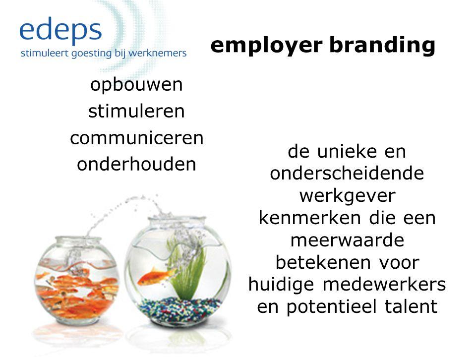 employer branding opbouwen stimuleren communiceren onderhouden de unieke en onderscheidende werkgever kenmerken die een meerwaarde betekenen voor huidige medewerkers en potentieel talent