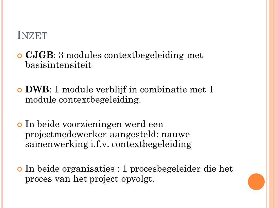 I NZET CJGB : 3 modules contextbegeleiding met basisintensiteit DWB : 1 module verblijf in combinatie met 1 module contextbegeleiding. In beide voorzi