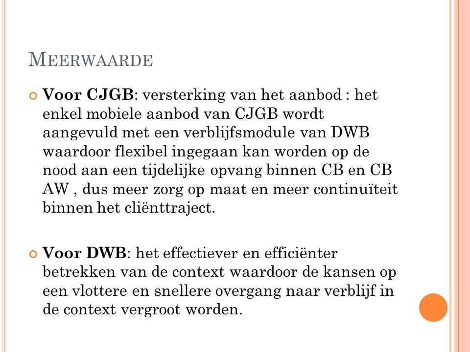 M EERWAARDE Voor CJGB : versterking van het aanbod : het enkel mobiele aanbod van CJGB wordt aangevuld met een verblijfsmodule van DWB waardoor flexib