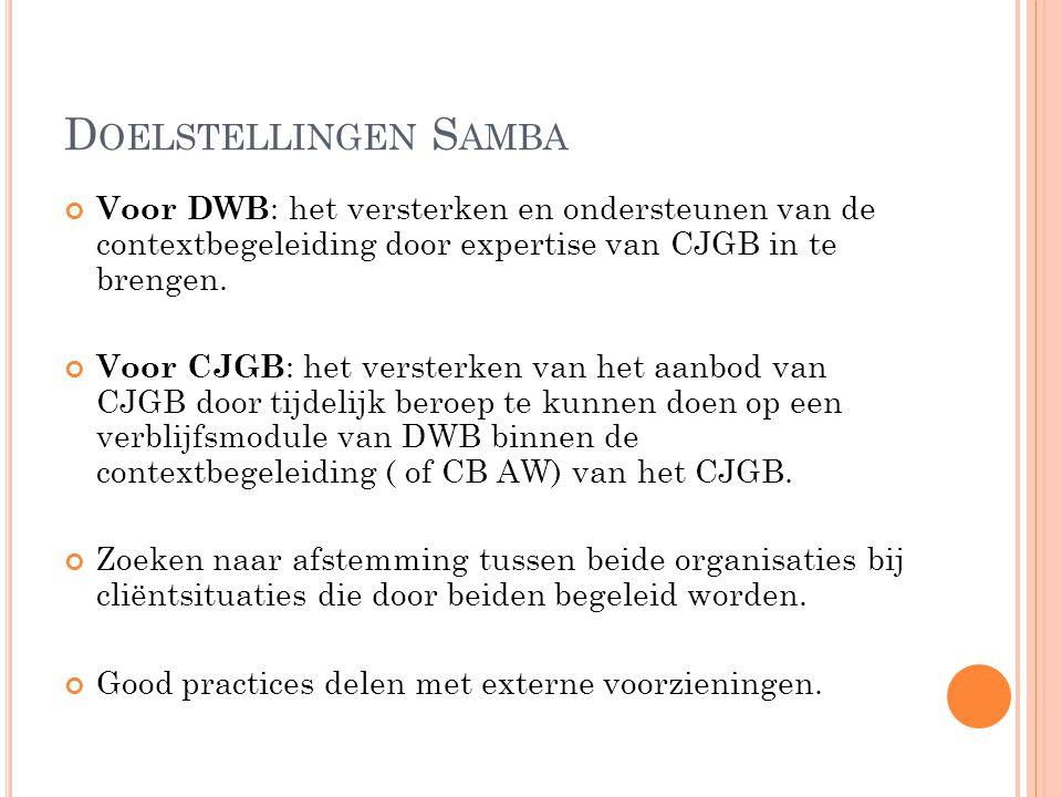 D OELSTELLINGEN S AMBA Voor DWB : het versterken en ondersteunen van de contextbegeleiding door expertise van CJGB in te brengen. Voor CJGB : het vers