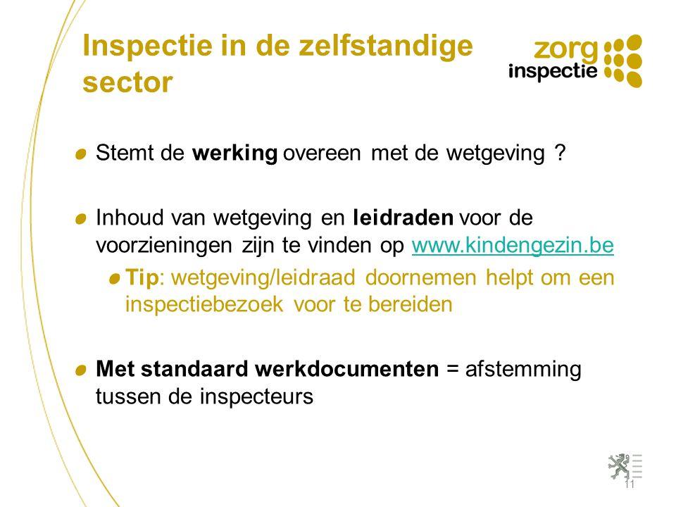 Inspectie in de zelfstandige sector Stemt de werking overeen met de wetgeving ? Inhoud van wetgeving en leidraden voor de voorzieningen zijn te vinden