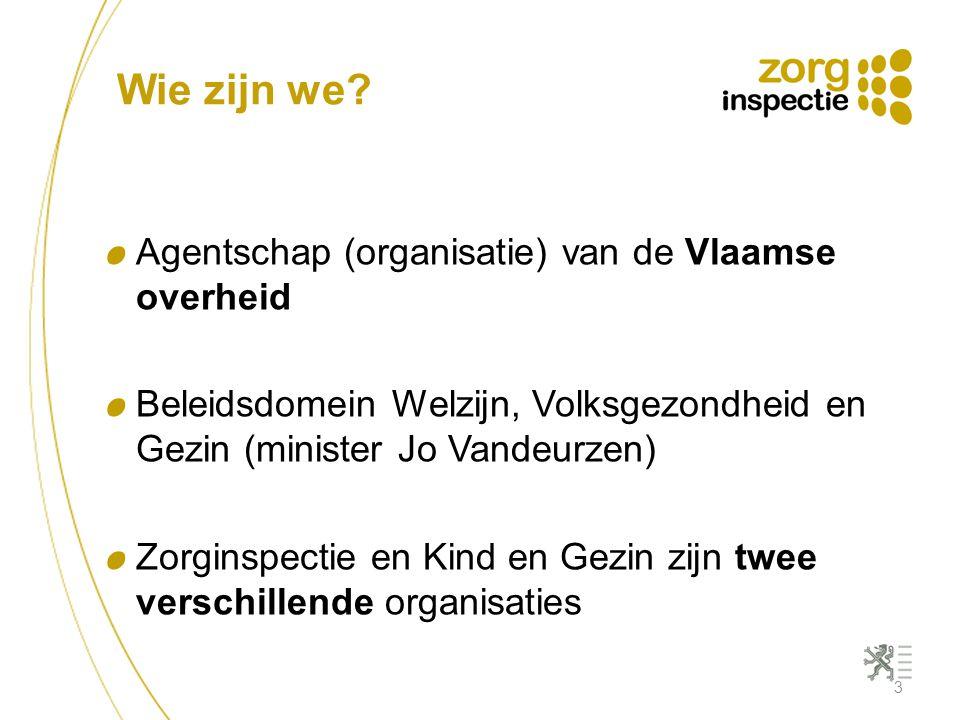 Wie zijn we? Agentschap (organisatie) van de Vlaamse overheid Beleidsdomein Welzijn, Volksgezondheid en Gezin (minister Jo Vandeurzen) Zorginspectie e