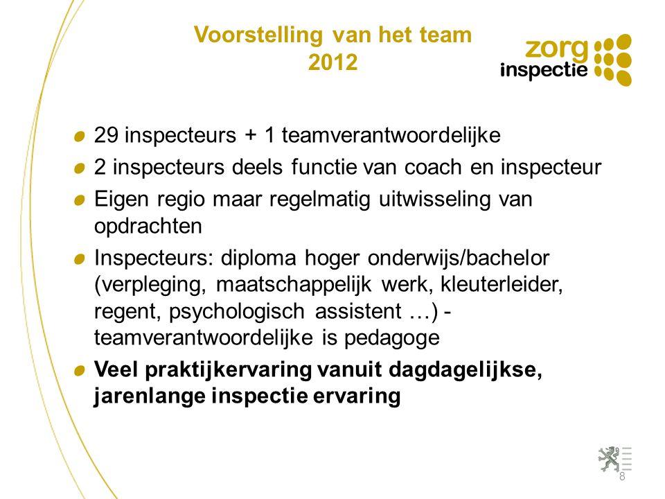 Voorstelling van het team 2012 8 29 inspecteurs + 1 teamverantwoordelijke 2 inspecteurs deels functie van coach en inspecteur Eigen regio maar regelma