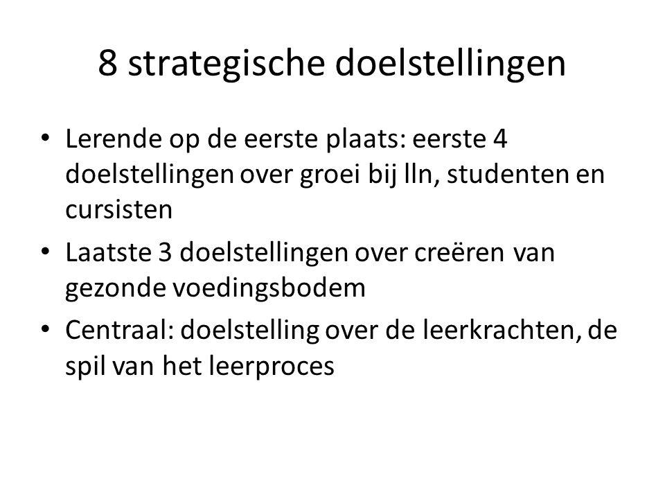 8 strategische doelstellingen Lerende op de eerste plaats: eerste 4 doelstellingen over groei bij lln, studenten en cursisten Laatste 3 doelstellingen