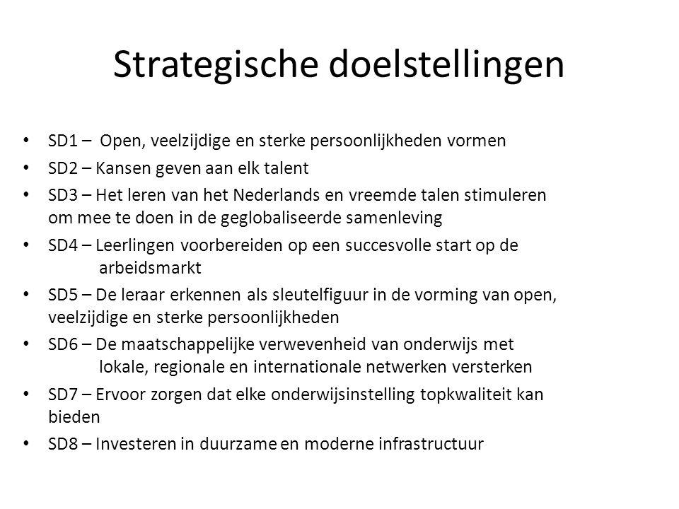 Strategische doelstellingen SD1 – Open, veelzijdige en sterke persoonlijkheden vormen SD2 – Kansen geven aan elk talent SD3 – Het leren van het Nederl