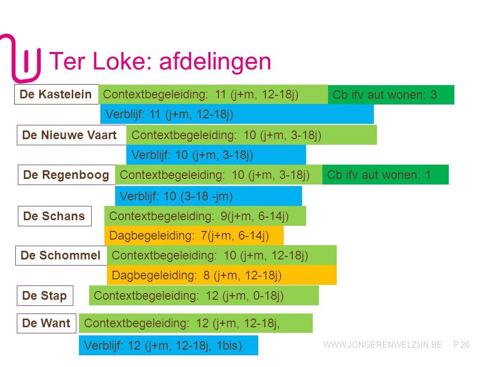 WWW.JONGERENWELZIJN.BE P Ter Loke: afdelingen 26 De Kastelein De Nieuwe Vaart Contextbegeleiding: 10 (j+m, 3-18j) Cb ifv aut wonen: 1 Verblijf: 11 (j+