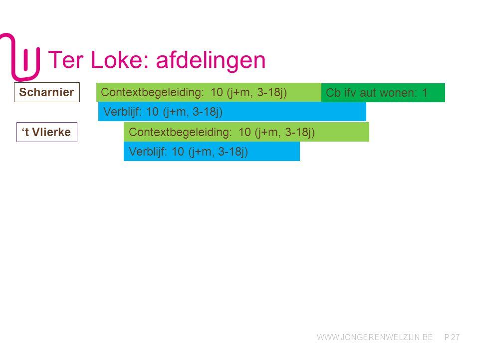 WWW.JONGERENWELZIJN.BE P Ter Loke: afdelingen 27 Scharnier 't Vlierke Contextbegeleiding: 10 (j+m, 3-18j) Verblijf: 10 (j+m, 3-18j) Contextbegeleiding