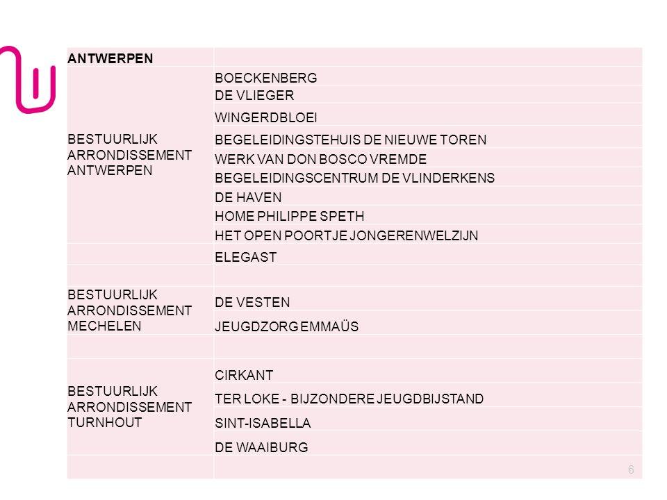 WWW.JONGERENWELZIJN.BE P Ter Loke: afdelingen 27 Scharnier 't Vlierke Contextbegeleiding: 10 (j+m, 3-18j) Verblijf: 10 (j+m, 3-18j) Contextbegeleiding: 10 (j+m, 3-18j) Cb ifv aut wonen: 1
