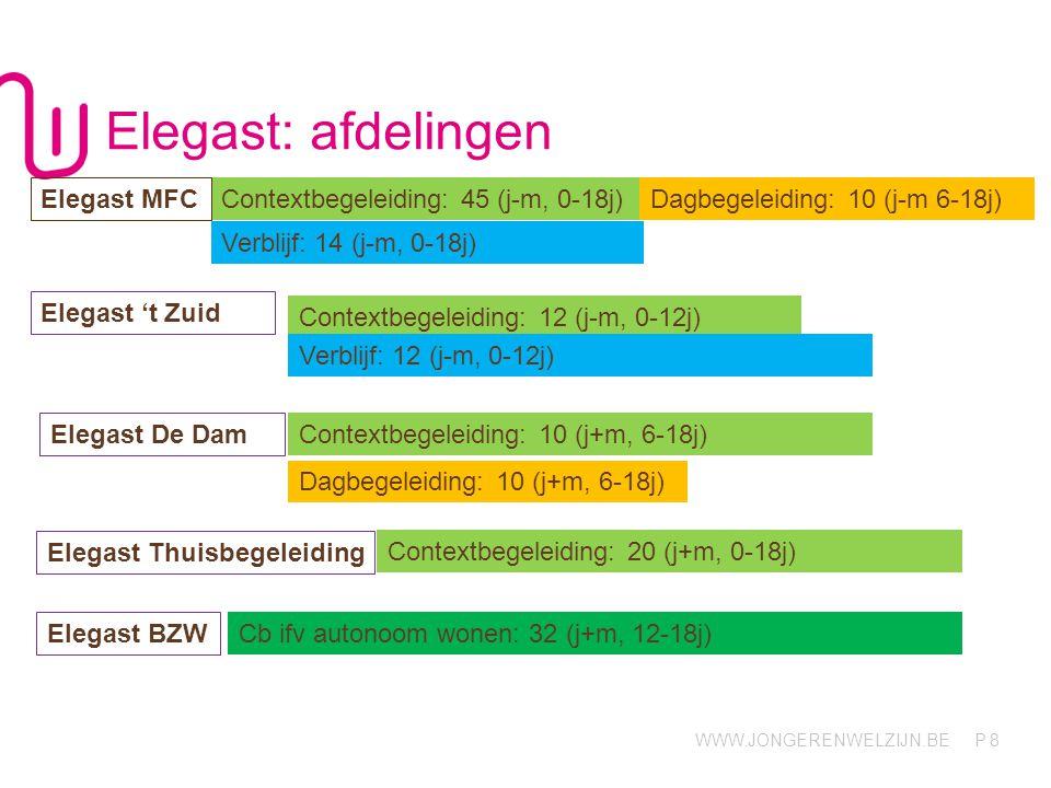 WWW.JONGERENWELZIJN.BE P De Waaiburg 29 Contextbegeleiding: 104 (70b, 29m, 5h) Cb ifv aut wonen: 2b en 5h Verblijf: 31 (20 0-18j j-m, 11 / 12-18 j-m, 1bis) Dagbegeleiding: 25 (6-18j j-m)