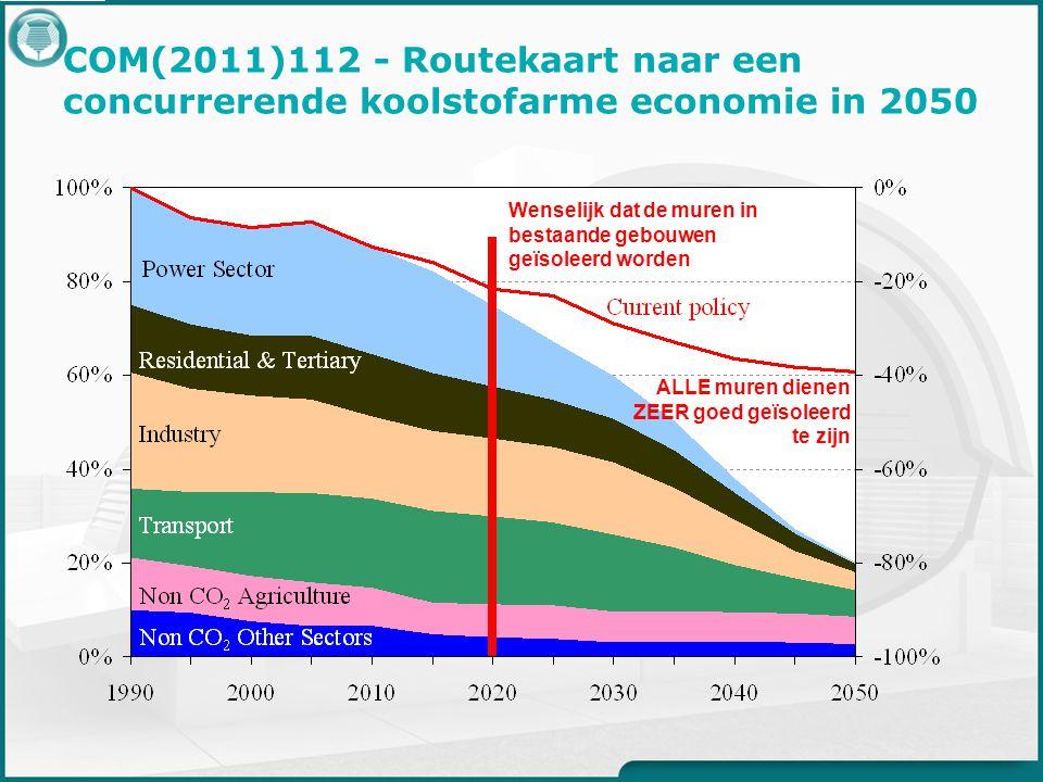 COM(2011)112 - Routekaart naar een concurrerende koolstofarme economie in 2050 Wenselijk dat de muren in bestaande gebouwen geïsoleerd worden ALLE muren dienen ZEER goed geïsoleerd te zijn