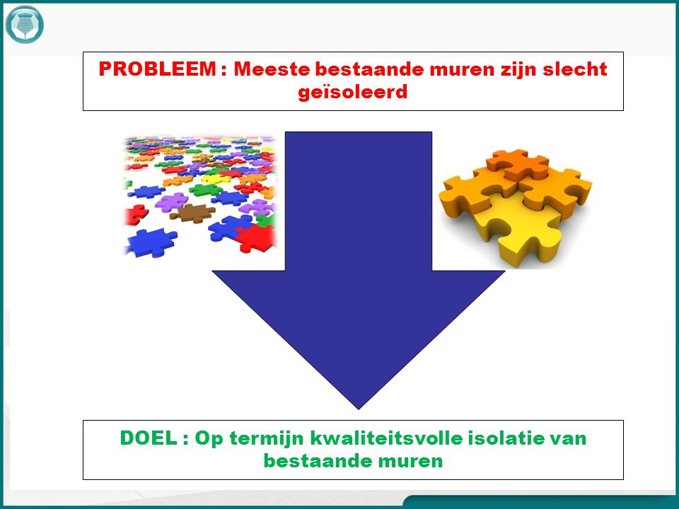PROBLEEM : Meeste bestaande muren zijn slecht geïsoleerd DOEL : Op termijn kwaliteitsvolle isolatie van bestaande muren
