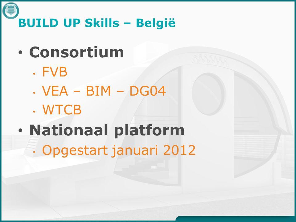 BUILD UP Skills – België Consortium FVB VEA – BIM – DG04 WTCB Nationaal platform Opgestart januari 2012