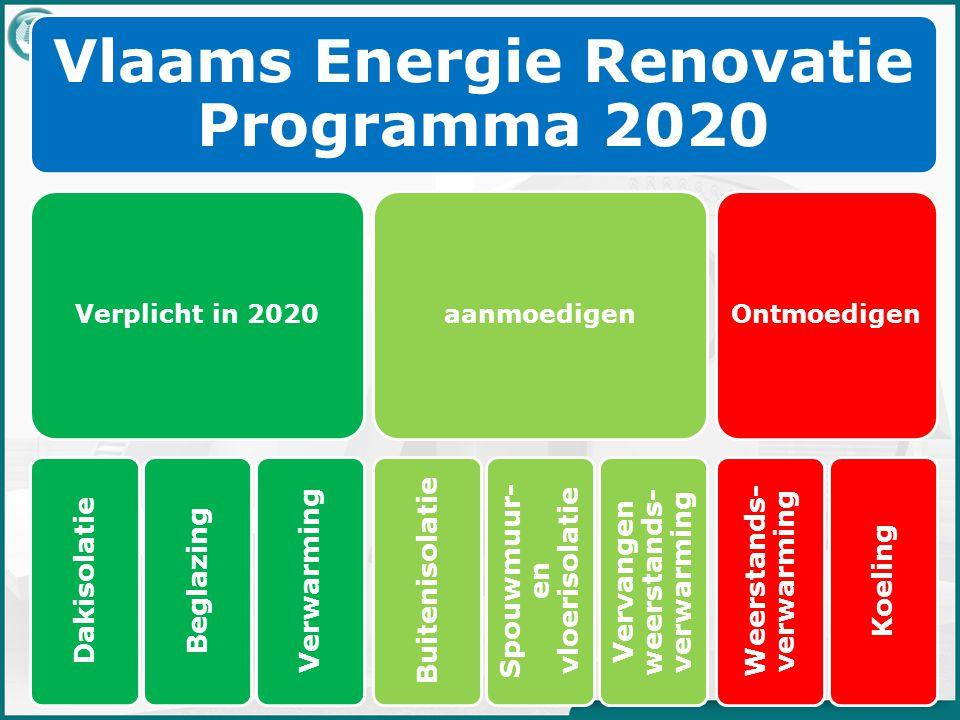 Vlaams Energie Renovatie Programma 2020 Verplicht in 2020 Dakisolatie Beglazing Verwarming aanmoedigen Buitenisolatie Spouwmuur- en vloerisolatie Vervangen weerstands- verwarming Ontmoedigen Weerstands- verwarming Koeling