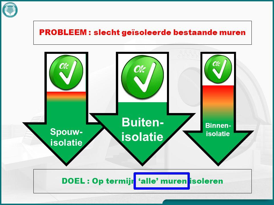 Spouw- isolatie Binnen- isolatie PROBLEEM : slecht geïsoleerde bestaande muren DOEL : Op termijn 'alle' muren isoleren Buiten- isolatie