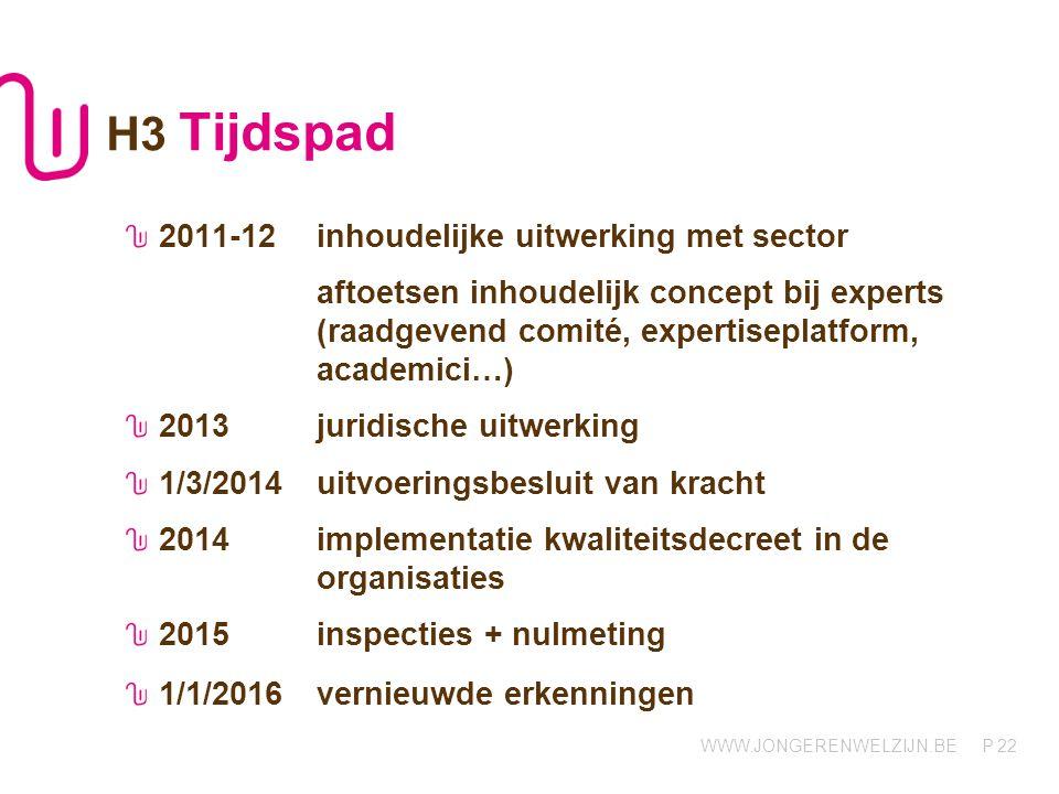 WWW.JONGERENWELZIJN.BE P 22 H3 Tijdspad 2011-12inhoudelijke uitwerking met sector aftoetsen inhoudelijk concept bij experts (raadgevend comité, expert