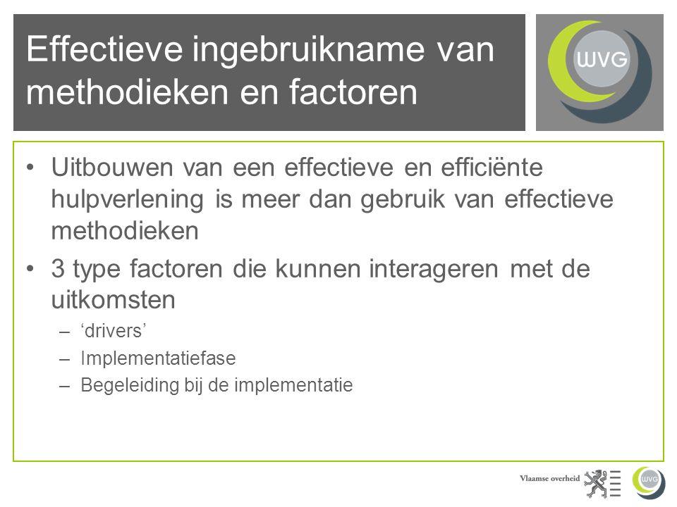 Effectieve ingebruikname van methodieken en factoren Uitbouwen van een effectieve en efficiënte hulpverlening is meer dan gebruik van effectieve methodieken 3 type factoren die kunnen interageren met de uitkomsten –'drivers' –Implementatiefase –Begeleiding bij de implementatie