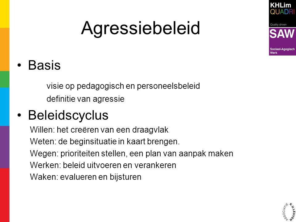 Agressiebeleid Basis visie op pedagogisch en personeelsbeleid definitie van agressie Beleidscyclus Willen: het creëren van een draagvlak Weten: de beg