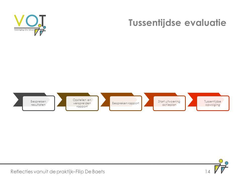 Tussentijdse evaluatie Bespreken resultaten Opstellen en verspreiden rapport Bespreken rapport Start uitvoering actieplan Tussentijdse opvolging Refle