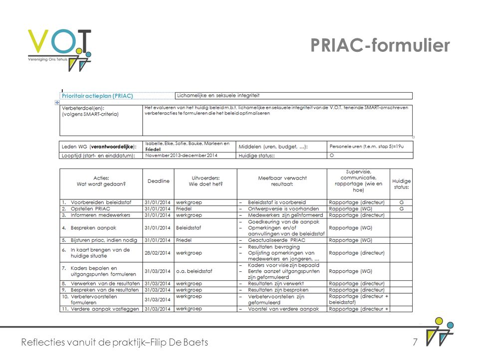 PRIAC-formulier Reflecties vanuit de praktijk–Filip De Baets7
