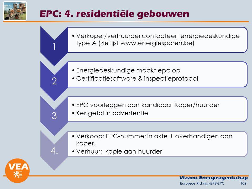 1 Verkoper/verhuurder contacteert energiedeskundige type A (zie lijst www.energiesparen.be) 2 Energiedeskundige maakt epc op Certificatiesoftware & inspectieprotocol 3 EPC voorleggen aan kandidaat koper/huurder Kengetal in advertentie 4.