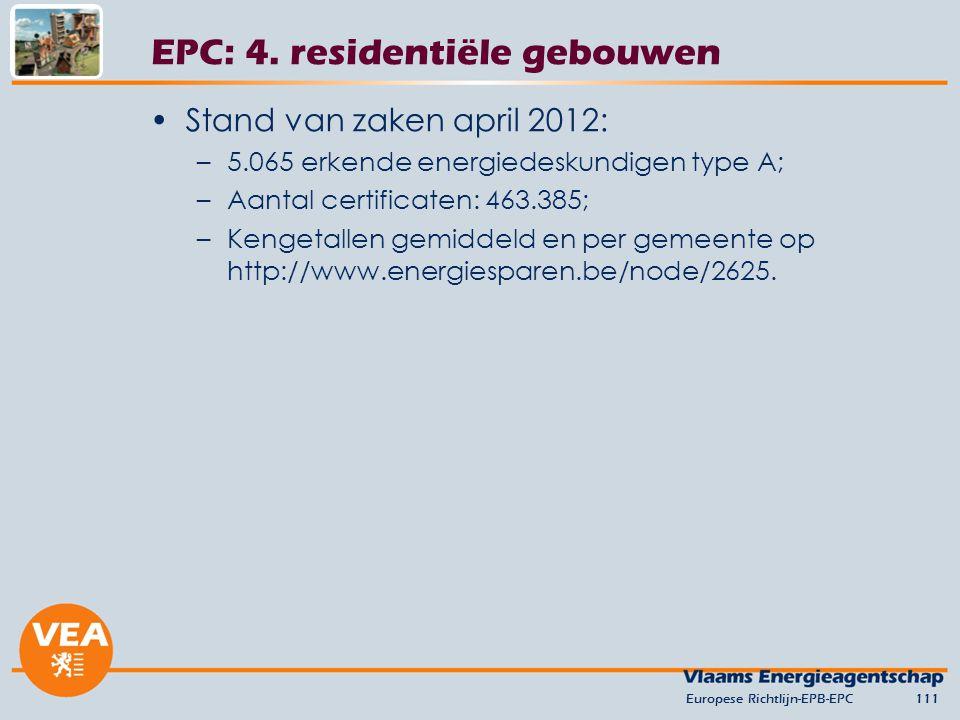 Stand van zaken april 2012: –5.065 erkende energiedeskundigen type A; –Aantal certificaten: 463.385; –Kengetallen gemiddeld en per gemeente op http://www.energiesparen.be/node/2625.