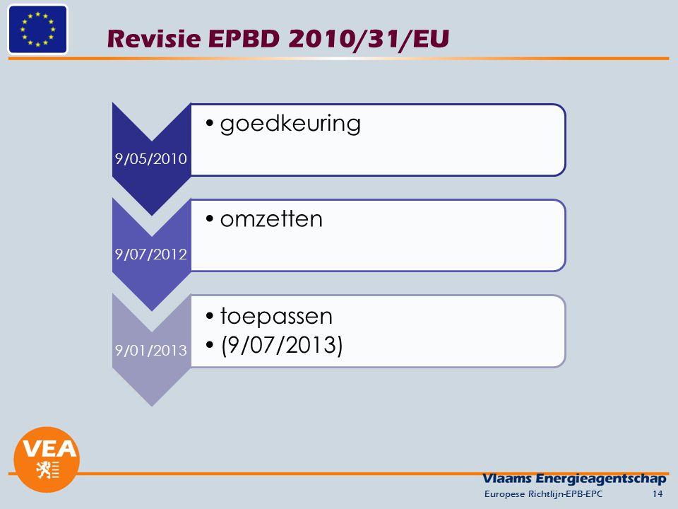Revisie EPBD 2010/31/EU Europese Richtlijn-EPB-EPC14 9/05/2010 goedkeuring 9/07/2012 omzetten 9/01/2013 toepassen (9/07/2013)