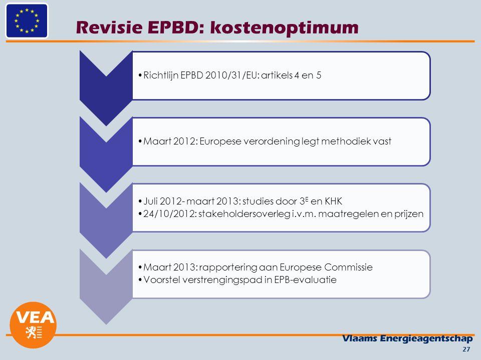 Revisie EPBD: kostenoptimum 27 Richtlijn EPBD 2010/31/EU: artikels 4 en 5Maart 2012: Europese verordening legt methodiek vast Juli 2012- maart 2013: s