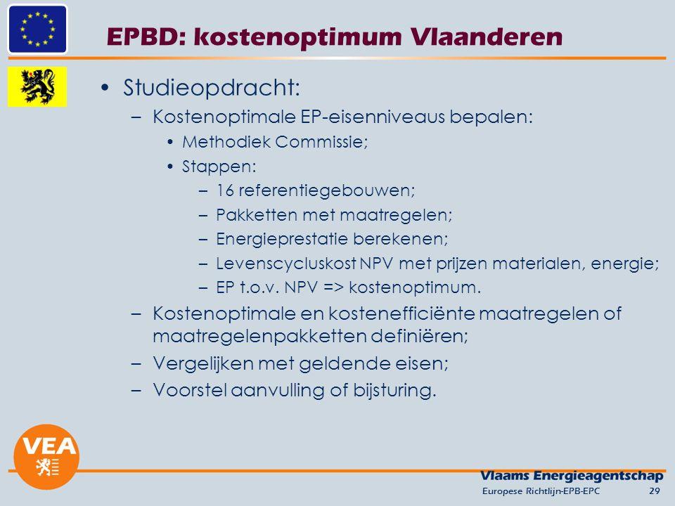 EPBD: kostenoptimum Vlaanderen Studieopdracht: –Kostenoptimale EP-eisenniveaus bepalen: Methodiek Commissie; Stappen: –16 referentiegebouwen; –Pakketten met maatregelen; –Energieprestatie berekenen; –Levenscycluskost NPV met prijzen materialen, energie; –EP t.o.v.