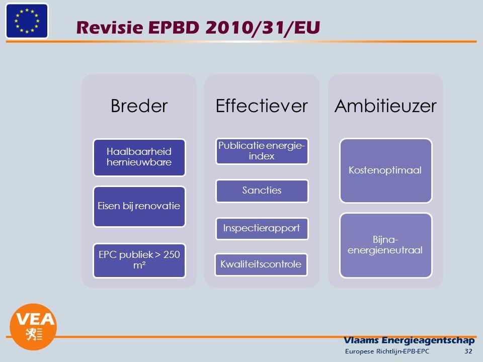 Revisie EPBD 2010/31/EU Europese Richtlijn-EPB-EPC32 Breder Haalbaarheid hernieuwbare Eisen bij renovatie EPC publiek > 250 m² Effectiever Publicatie