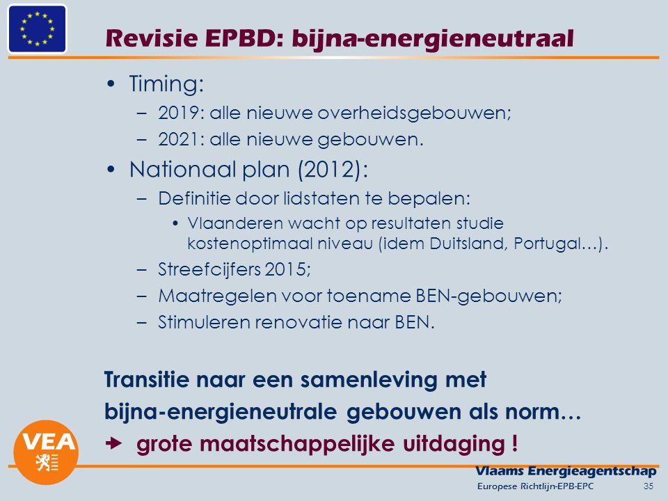 Revisie EPBD: bijna-energieneutraal Timing: –2019: alle nieuwe overheidsgebouwen; –2021: alle nieuwe gebouwen. Nationaal plan (2012): –Definitie door