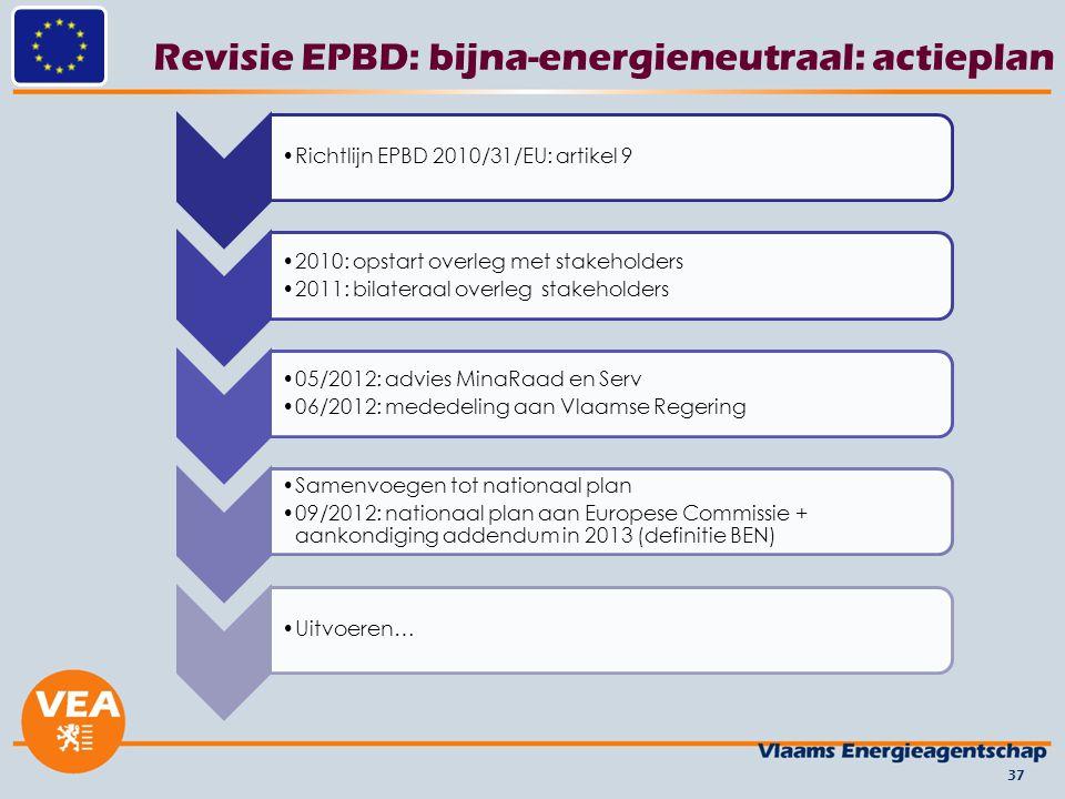 37 Revisie EPBD: bijna-energieneutraal: actieplan Richtlijn EPBD 2010/31/EU: artikel 9 2010: opstart overleg met stakeholders 2011: bilateraal overleg