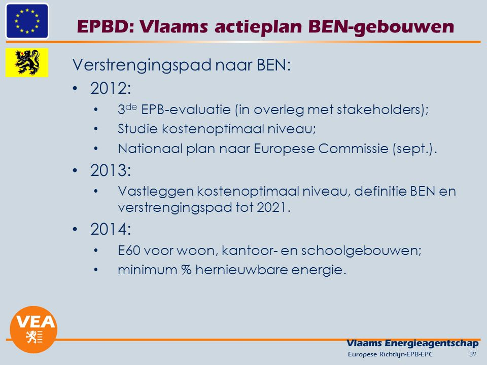 EPBD: Vlaams actieplan BEN-gebouwen 39 Verstrengingspad naar BEN: 2012: 3 de EPB-evaluatie (in overleg met stakeholders); Studie kostenoptimaal niveau