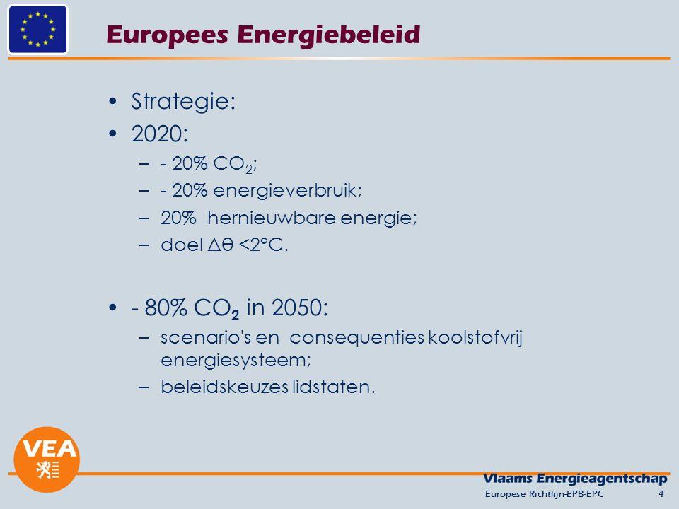 Europees Energiebeleid Strategie: 2020: –- 20% CO 2 ; –- 20% energieverbruik; –20% hernieuwbare energie; –doel Δθ <2°C. - 80% CO 2 in 2050: –scenario'