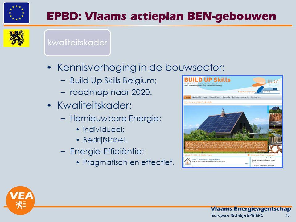 EPBD: Vlaams actieplan BEN-gebouwen Kennisverhoging in de bouwsector: –Build Up Skills Belgium; –roadmap naar 2020. Kwaliteitskader: –Hernieuwbare Ene