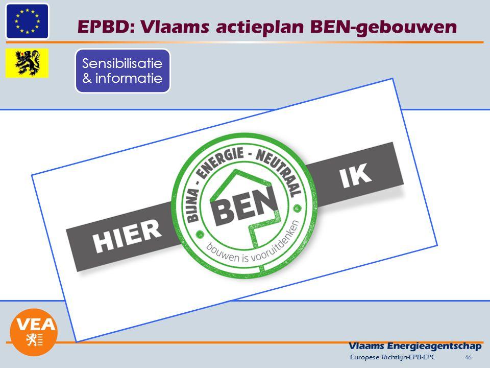 EPBD: Vlaams actieplan BEN-gebouwen 46 Sensibilisatie & informatie Europese Richtlijn-EPB-EPC