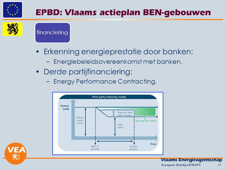 EPBD: Vlaams actieplan BEN-gebouwen Erkenning energieprestatie door banken: –Energiebeleidsovereenkomst met banken. Derde partijfinanciering: –Energy