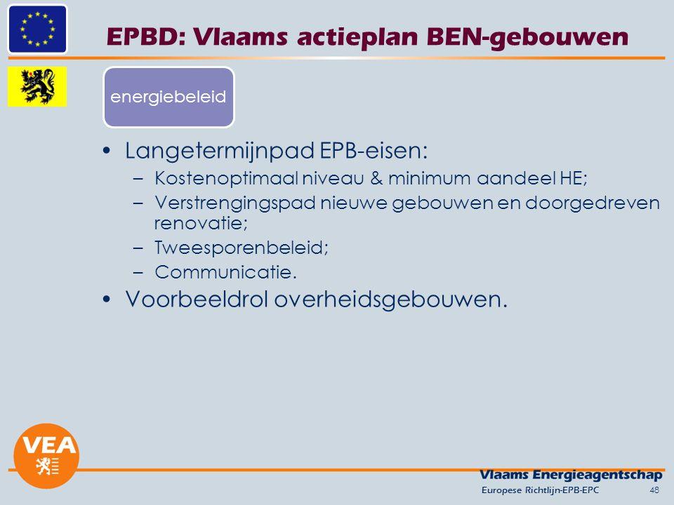EPBD: Vlaams actieplan BEN-gebouwen Langetermijnpad EPB-eisen: –Kostenoptimaal niveau & minimum aandeel HE; –Verstrengingspad nieuwe gebouwen en doorgedreven renovatie; –Tweesporenbeleid; –Communicatie.