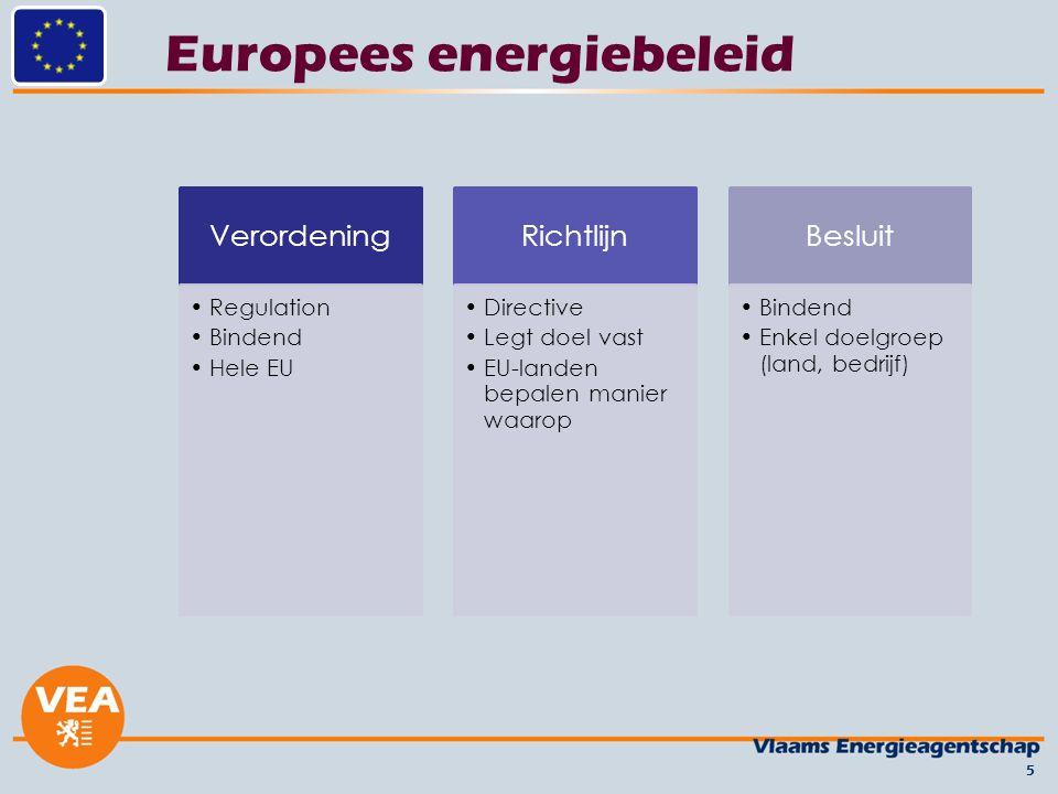 Europees energiebeleid 5 Verordening Regulation Bindend Hele EU Richtlijn Directive Legt doel vast EU-landen bepalen manier waarop Besluit Bindend Enkel doelgroep (land, bedrijf)