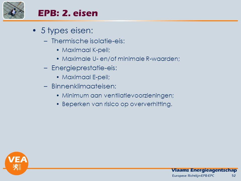 5 types eisen: –Thermische isolatie-eis: Maximaal K-peil; Maximale U- en/of minimale R-waarden; –Energieprestatie-eis: Maximaal E-peil; –Binnenklimaateisen: Minimum aan ventilatievoorzieningen; Beperken van risico op oververhitting.