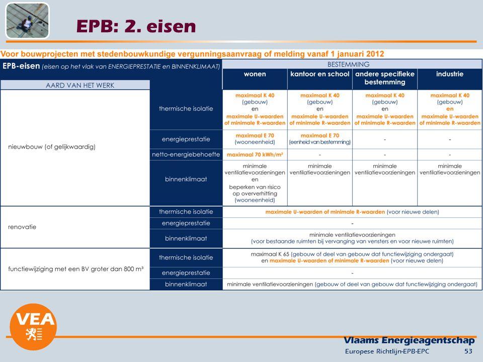 Europese Richtlijn-EPB-EPC53 EPB: 2. eisen