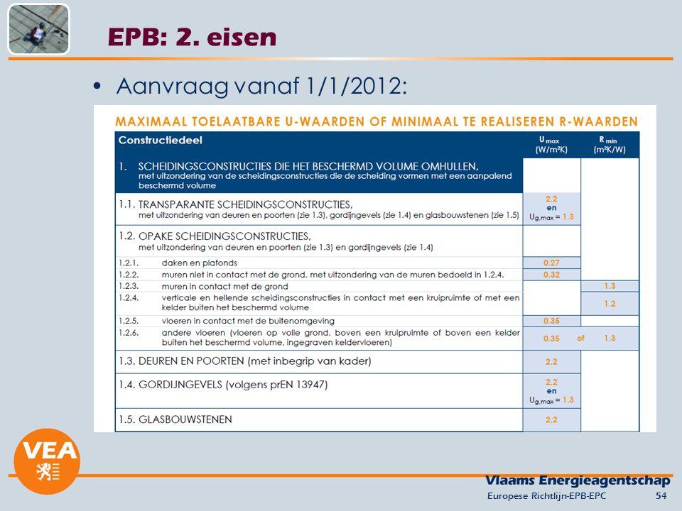 Europese Richtlijn-EPB-EPC54 EPB: 2. eisen Aanvraag vanaf 1/1/2012: