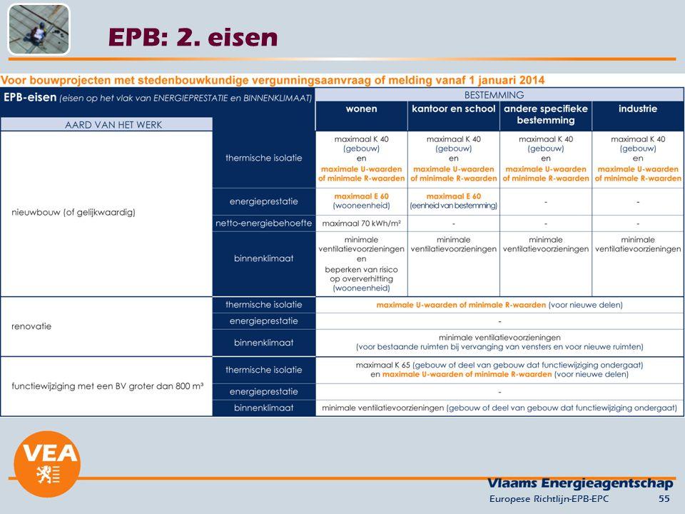 Europese Richtlijn-EPB-EPC55 EPB: 2. eisen