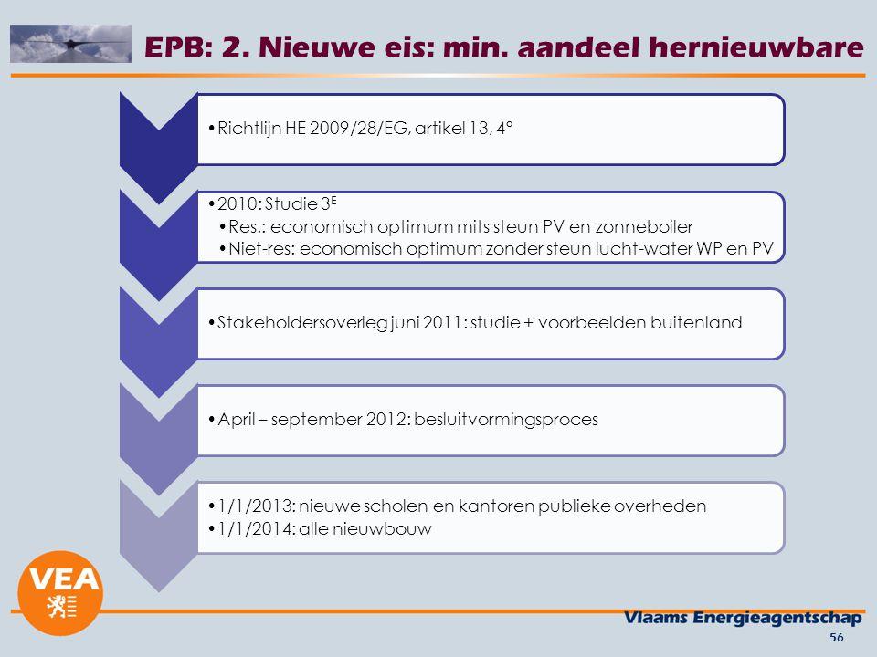 56 EPB: 2. Nieuwe eis: min. aandeel hernieuwbare Richtlijn HE 2009/28/EG, artikel 13, 4° 2010: Studie 3 E Res.: economisch optimum mits steun PV en zo