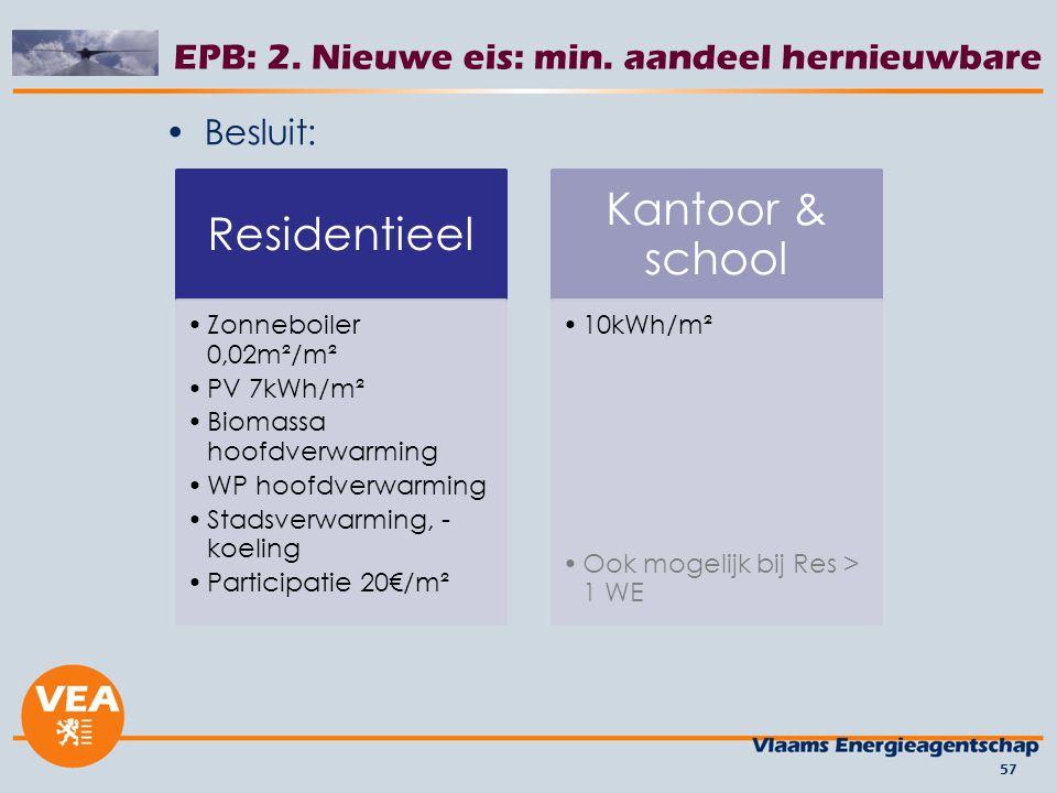 57 Besluit: Residentieel Zonneboiler 0,02m²/m² PV 7kWh/m² Biomassa hoofdverwarming WP hoofdverwarming Stadsverwarming, - koeling Participatie 20€/m² Kantoor & school 10kWh/m² Ook mogelijk bij Res > 1 WE EPB: 2.