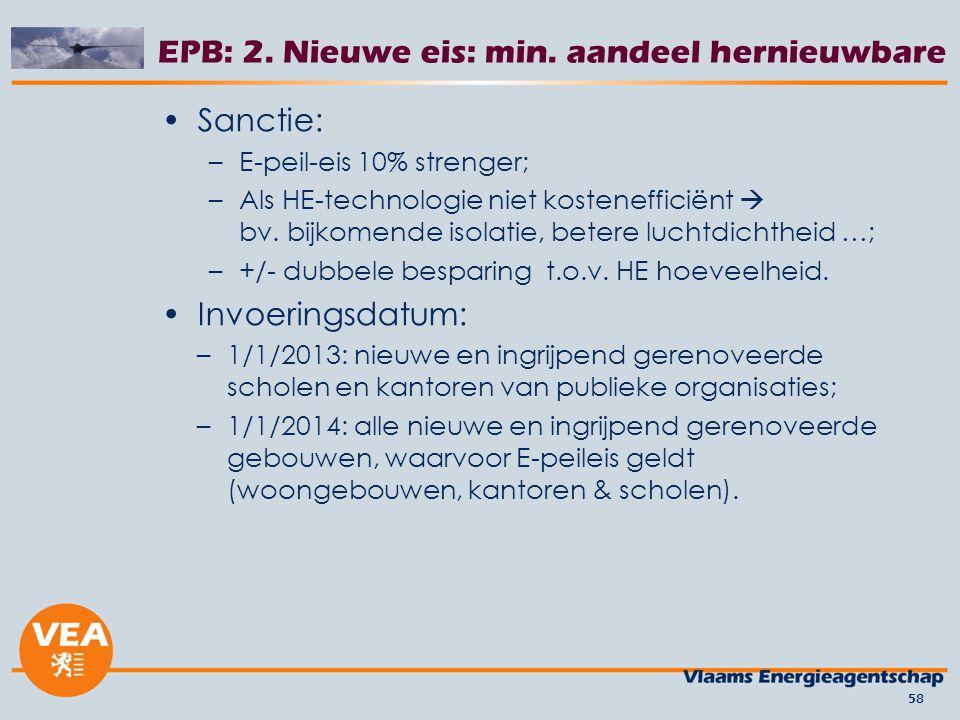 58 Sanctie: –E-peil-eis 10% strenger; –Als HE-technologie niet kostenefficiënt  bv. bijkomende isolatie, betere luchtdichtheid …; –+/- dubbele bespar