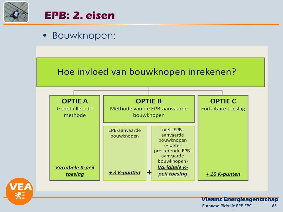 Bouwknopen: Europese Richtlijn-EPB-EPC63 EPB: 2. eisen