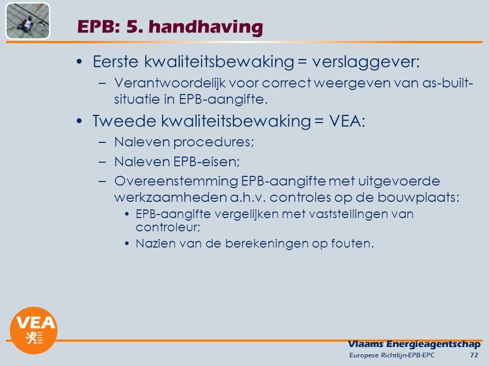 Eerste kwaliteitsbewaking = verslaggever: –Verantwoordelijk voor correct weergeven van as-built- situatie in EPB-aangifte. Tweede kwaliteitsbewaking =